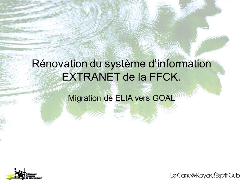 Rénovation du système d'information EXTRANET de la FFCK.