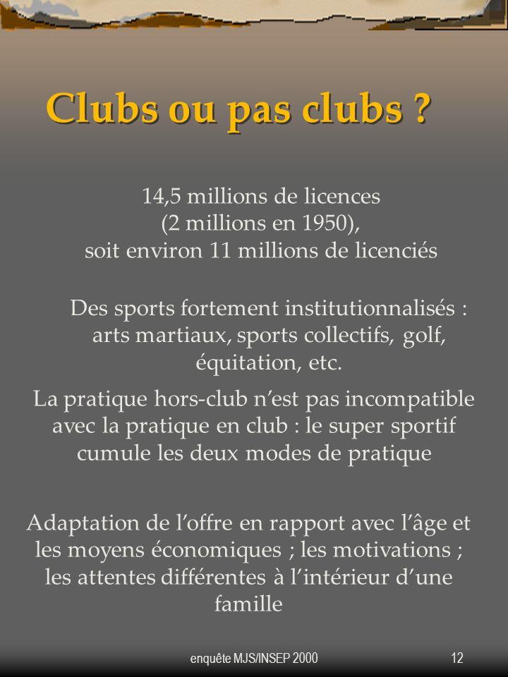 Clubs ou pas clubs 14,5 millions de licences (2 millions en 1950),