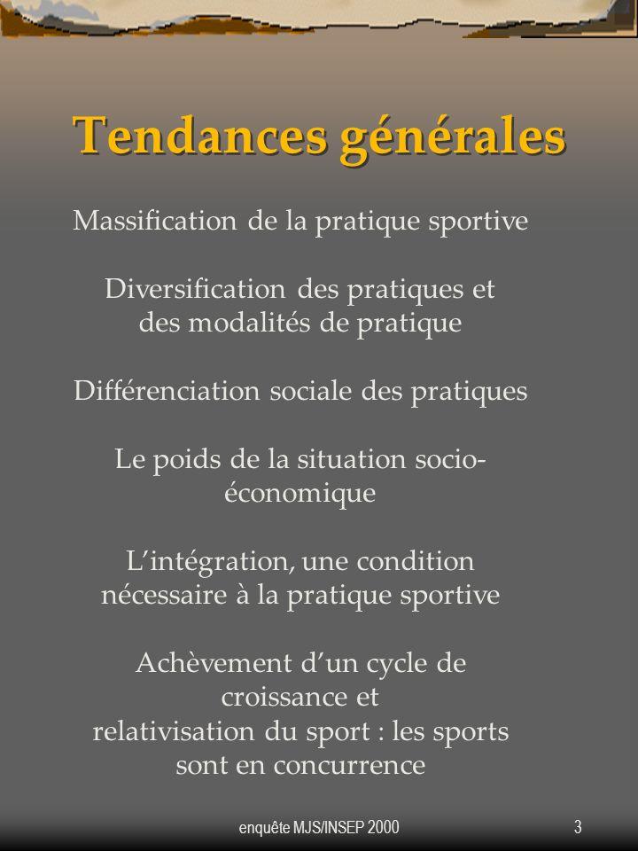 Tendances générales Massification de la pratique sportive