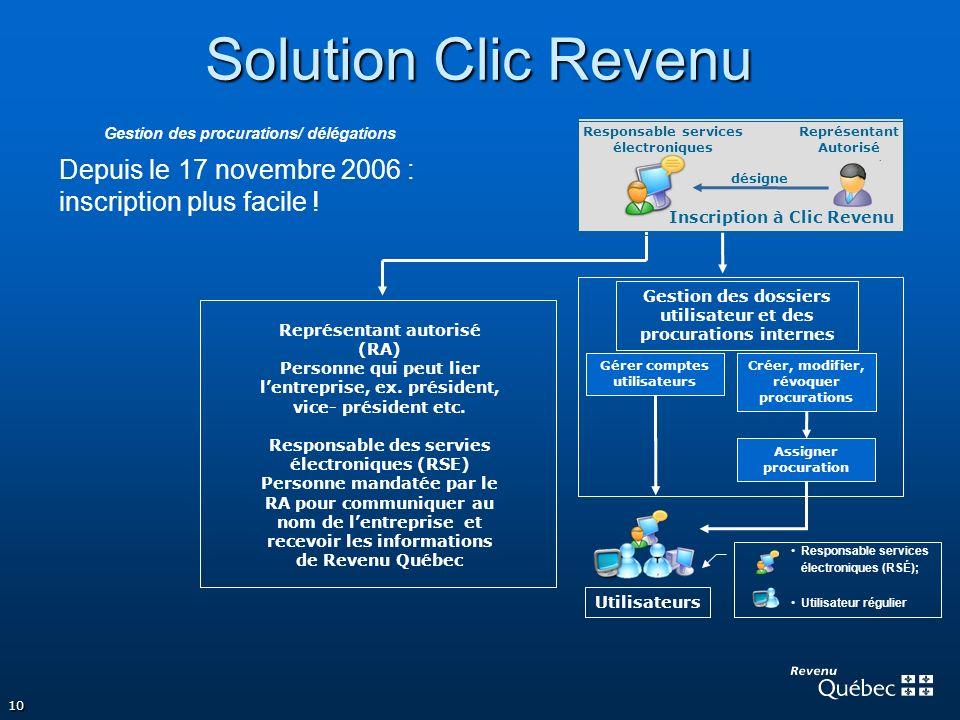 Solution Clic Revenu Gestion des procurations/ délégations. Responsable services électroniques. Inscription à Clic Revenu.