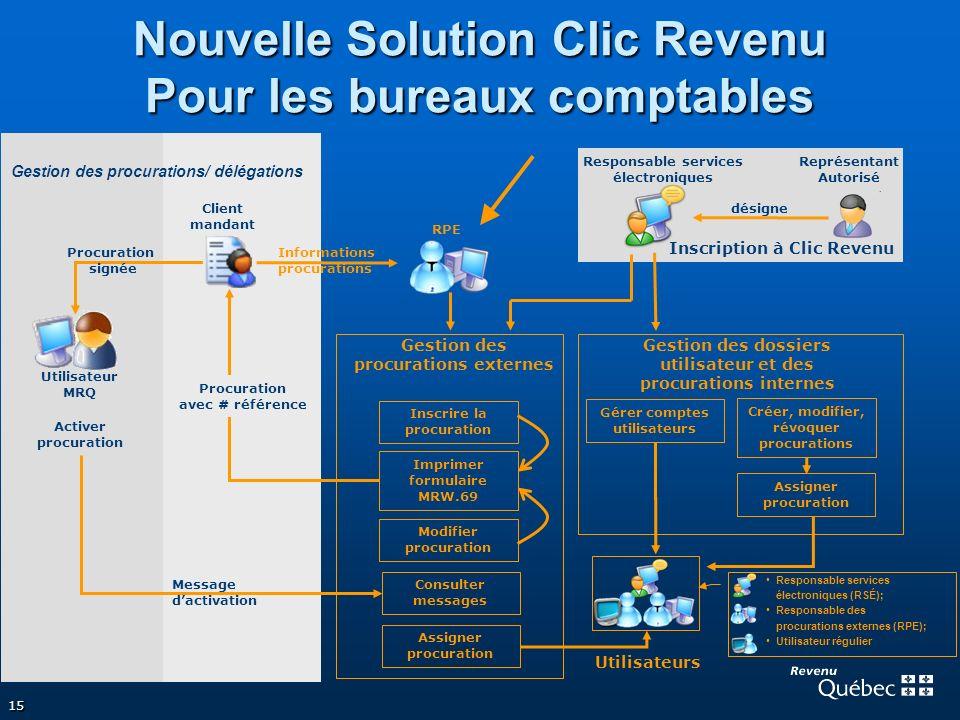 Nouvelle Solution Clic Revenu Pour les bureaux comptables