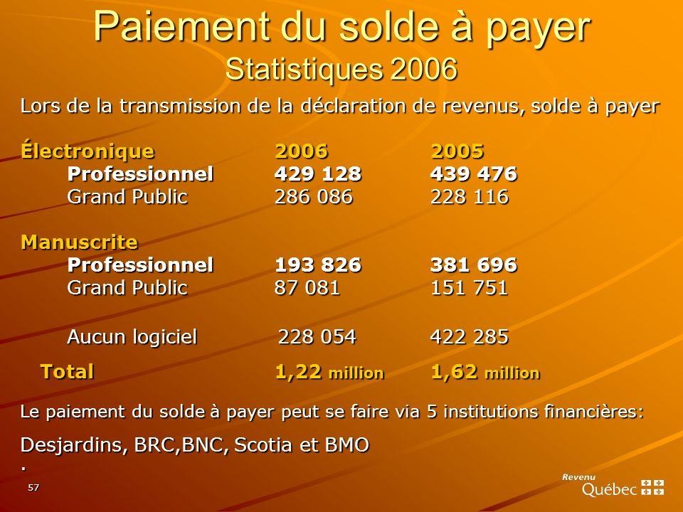 Paiement du solde à payer Statistiques 2006