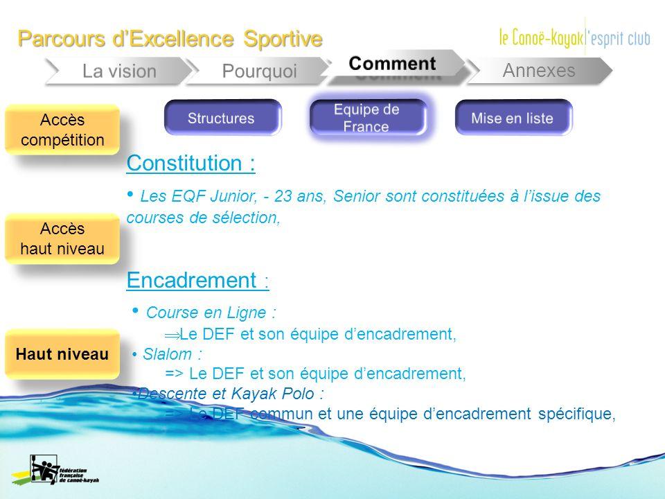 Parcours d'Excellence Sportive