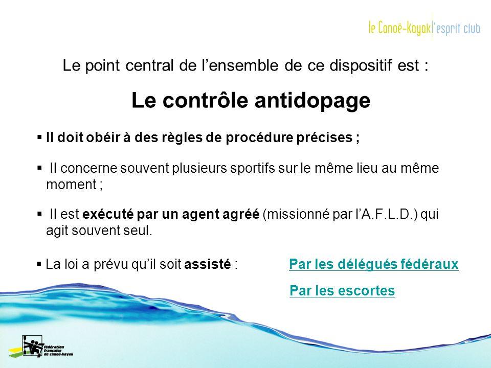 Le contrôle antidopage