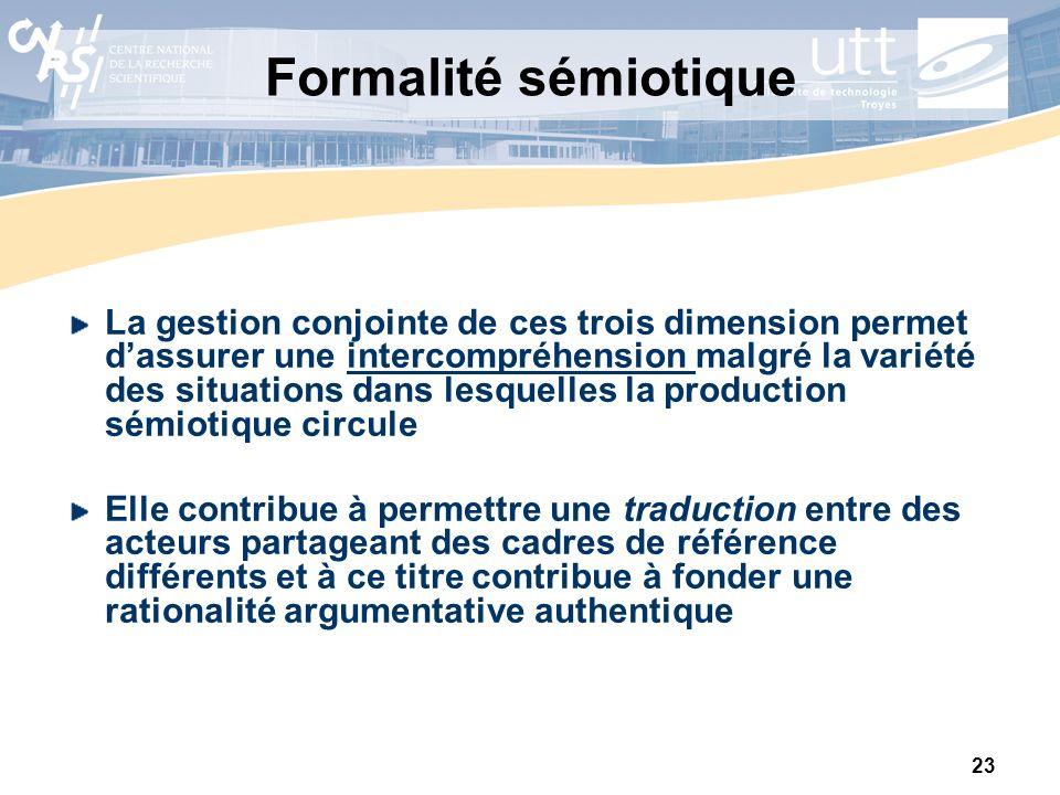 Formalité sémiotique