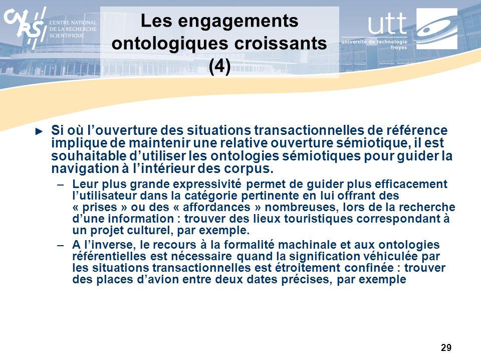 Les engagements ontologiques croissants (4)