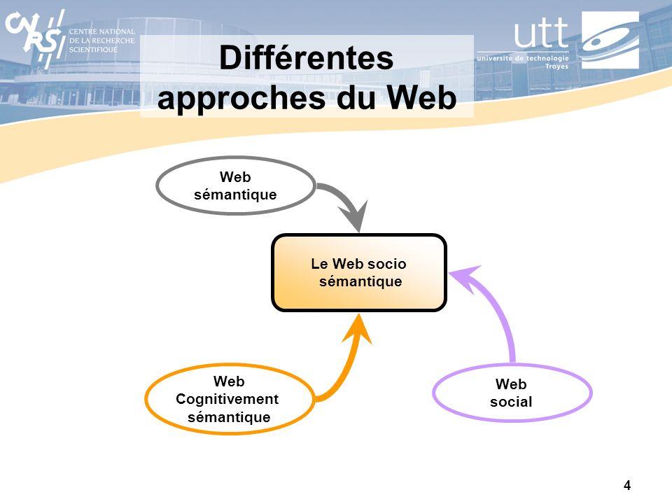 Différentes approches du Web