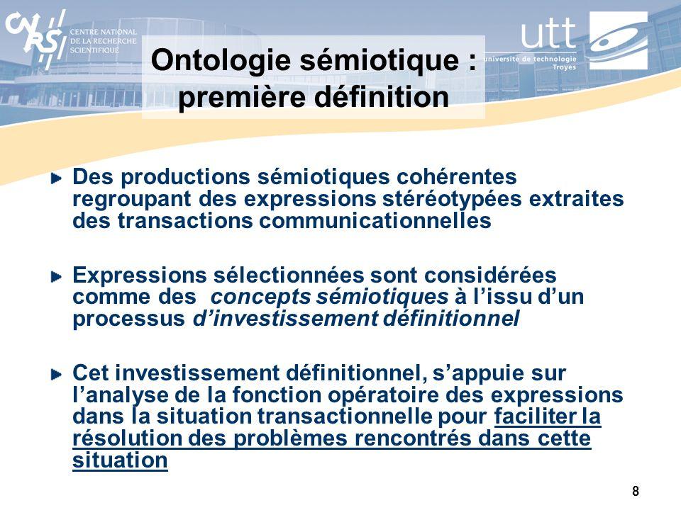 Ontologie sémiotique : première définition