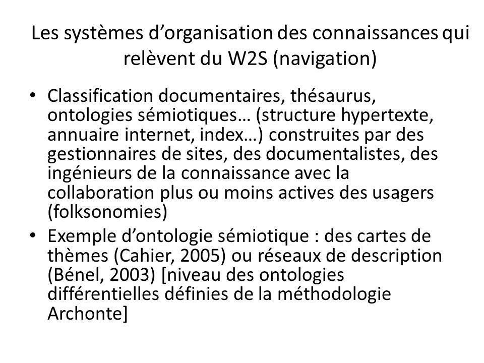 Les systèmes d'organisation des connaissances qui relèvent du W2S (navigation)