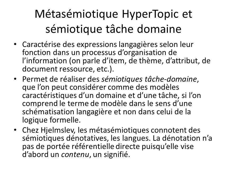 Métasémiotique HyperTopic et sémiotique tâche domaine
