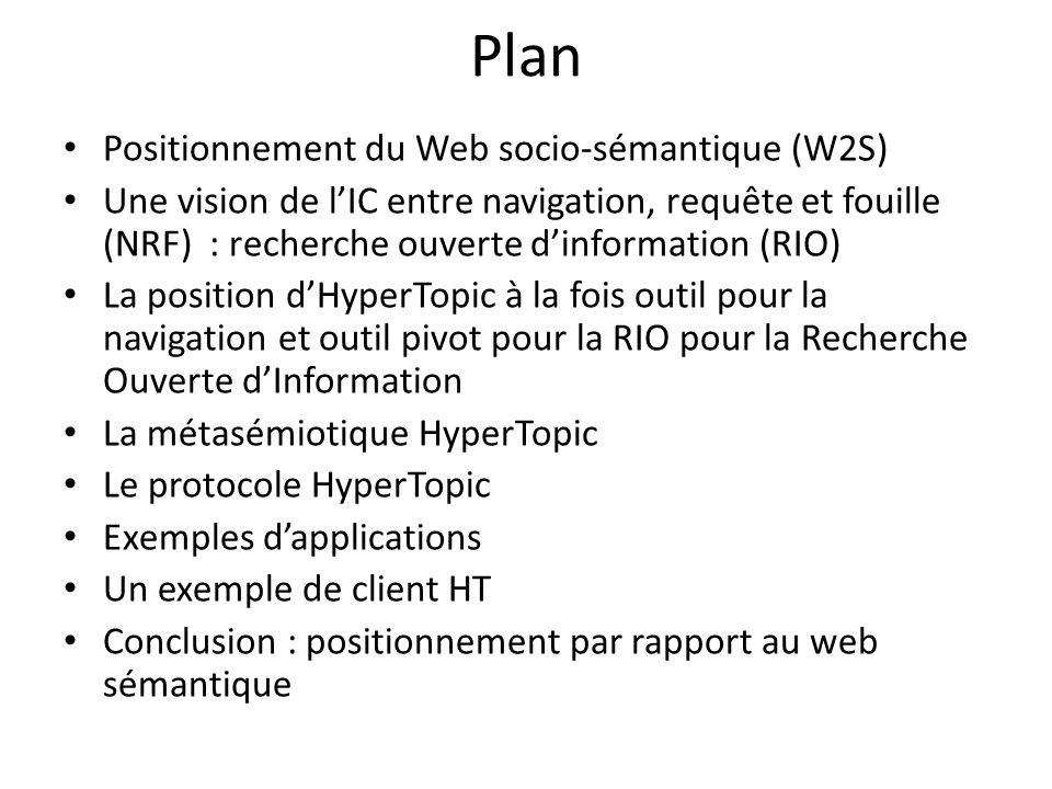 Plan Positionnement du Web socio-sémantique (W2S)