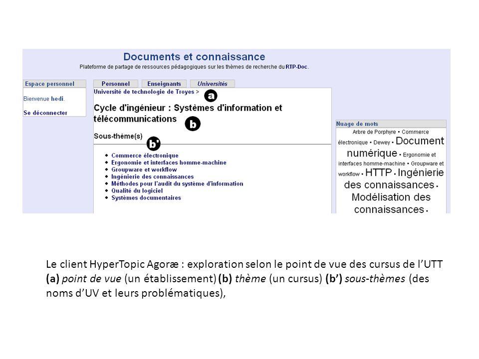 Le client HyperTopic Agoræ : exploration selon le point de vue des cursus de l'UTT (a) point de vue (un établissement) (b) thème (un cursus) (b') sous-thèmes (des noms d'UV et leurs problématiques),