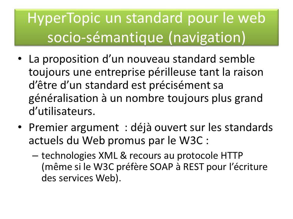 HyperTopic un standard pour le web socio-sémantique (navigation)