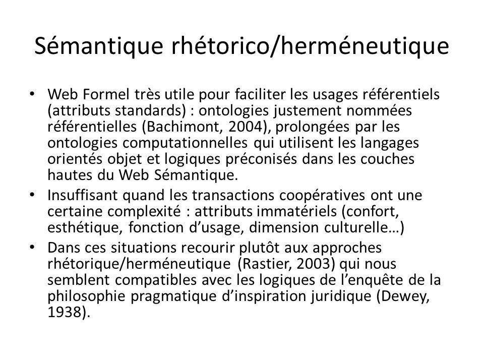 Sémantique rhétorico/herméneutique