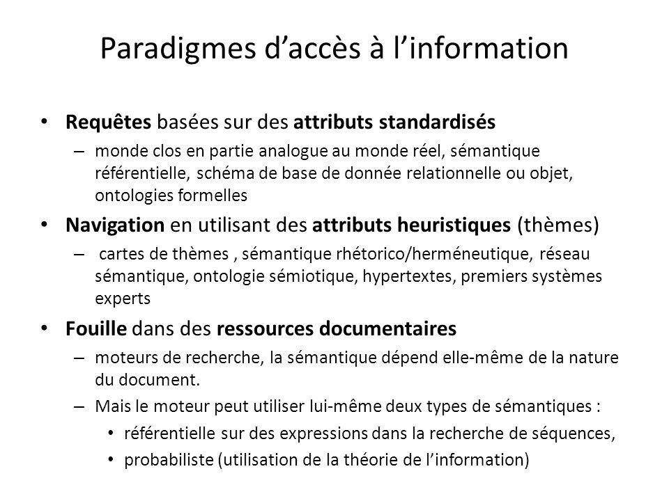 Paradigmes d'accès à l'information