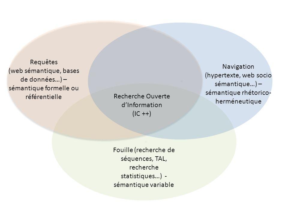 Recherche Ouverte d'Information