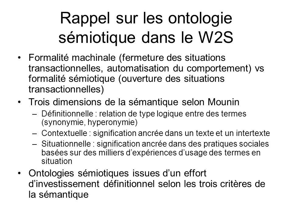Rappel sur les ontologie sémiotique dans le W2S