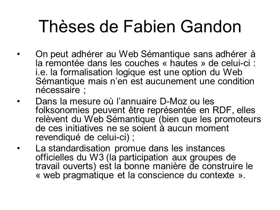 Thèses de Fabien Gandon