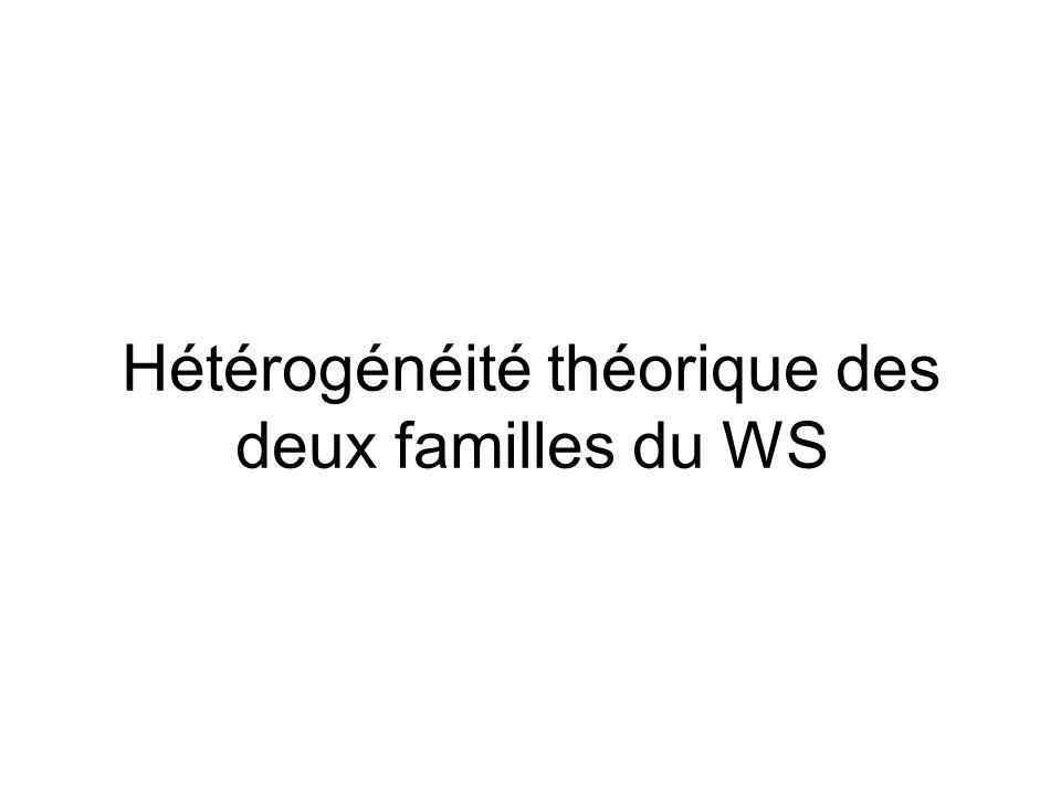 Hétérogénéité théorique des deux familles du WS