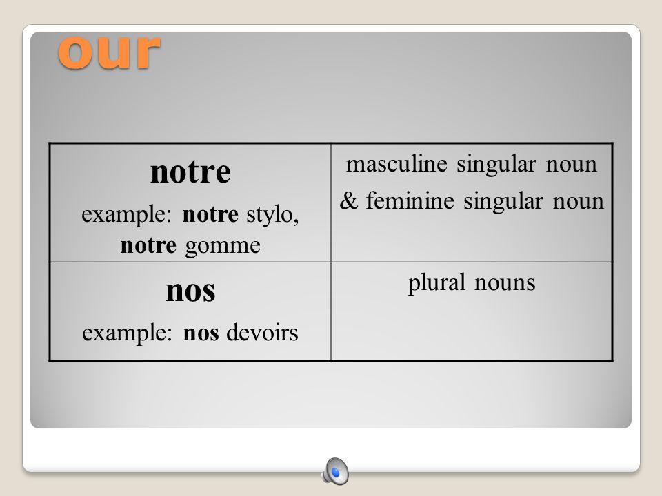 our notre nos masculine singular noun & feminine singular noun