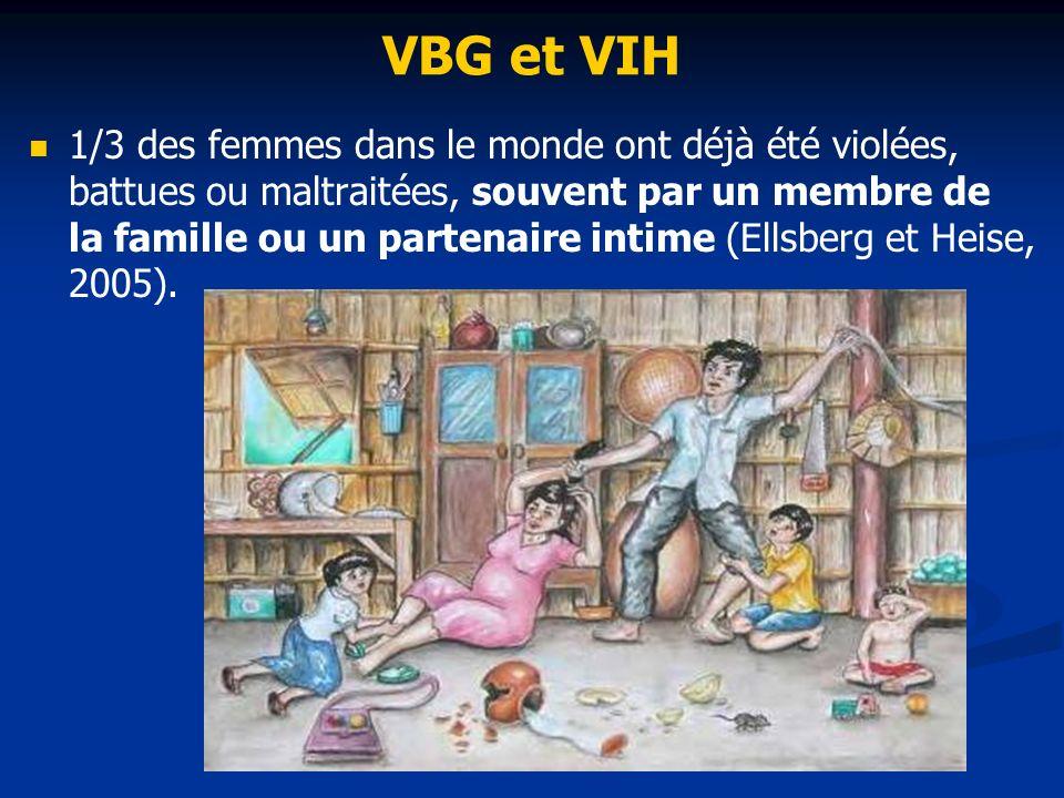 VBG et VIH