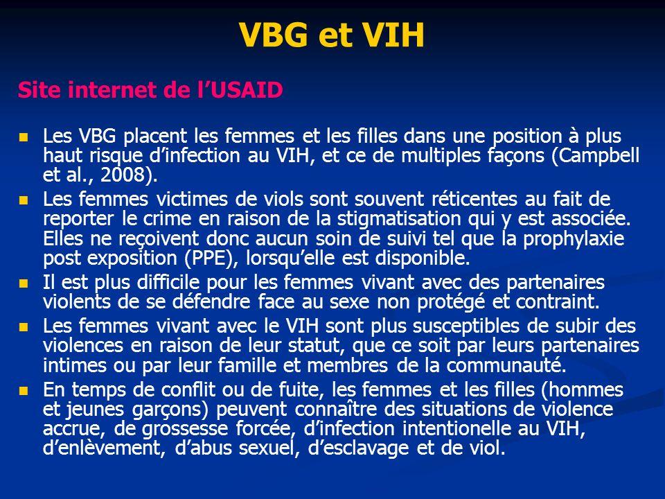 VBG et VIH Site internet de l'USAID