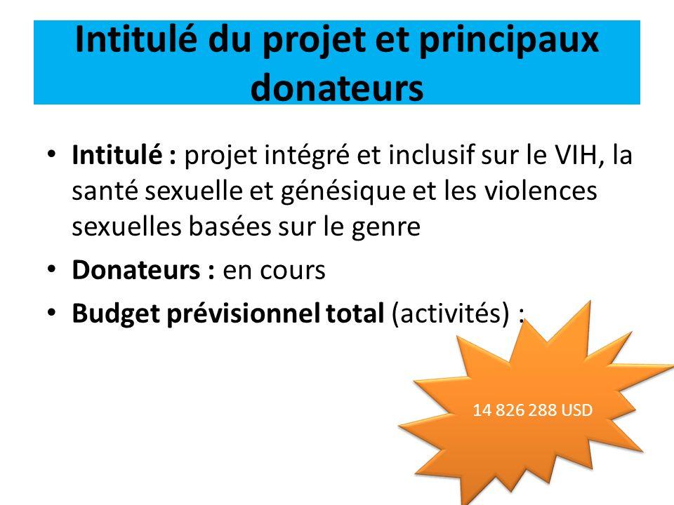 Intitulé du projet et principaux donateurs