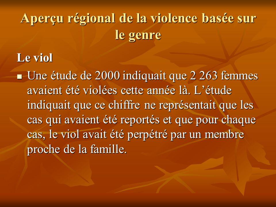 Aperçu régional de la violence basée sur le genre