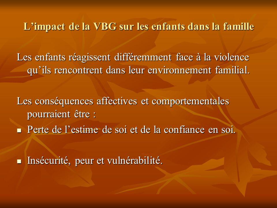 L'impact de la VBG sur les enfants dans la famille