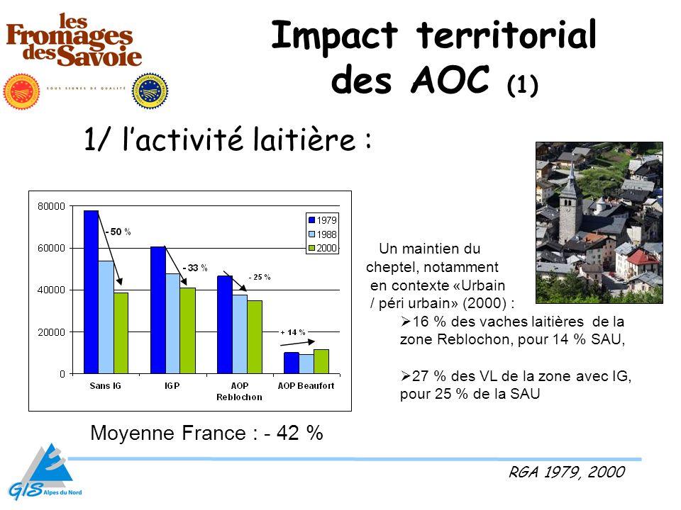 Impact territorial des AOC (1)