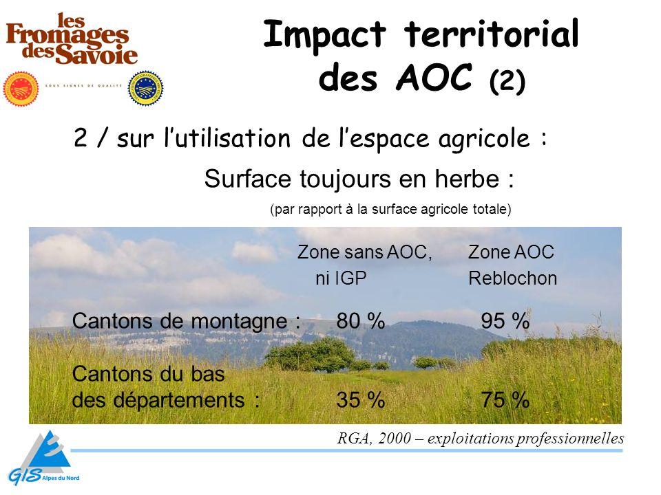 Impact territorial des AOC (2)