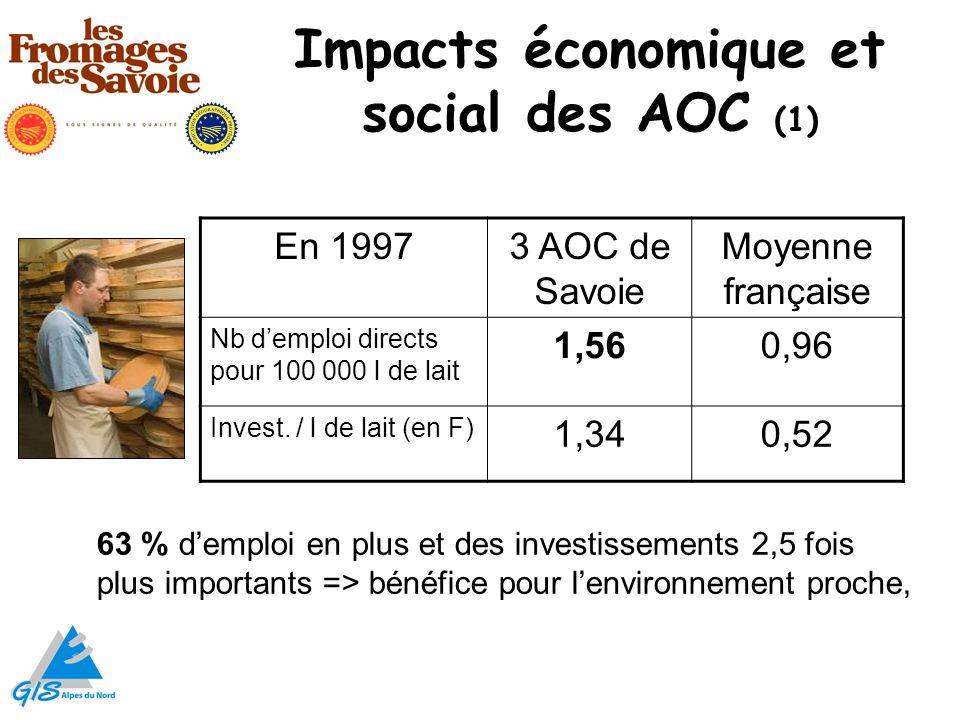 Impacts économique et social des AOC (1)