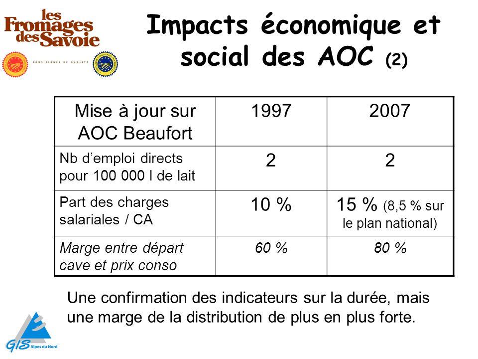 Impacts économique et social des AOC (2)