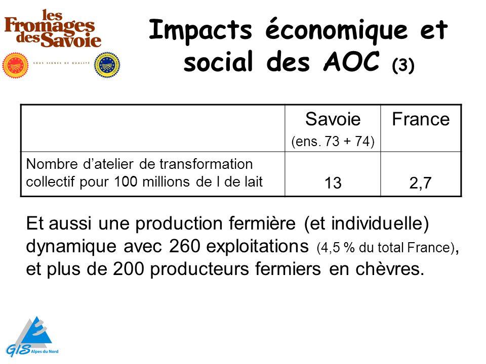 Impacts économique et social des AOC (3)