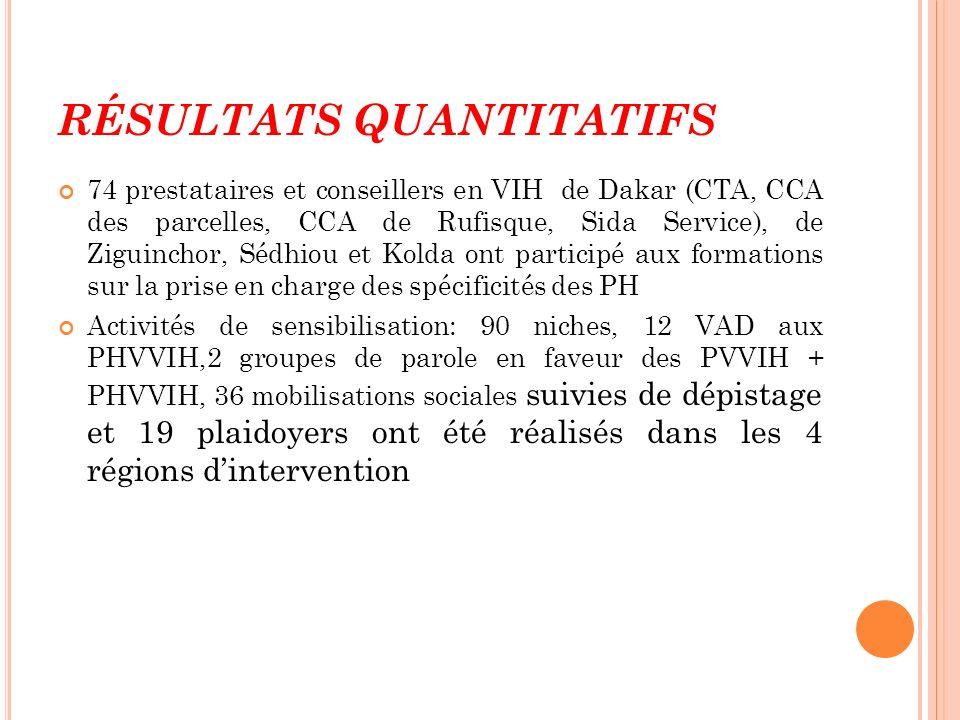 Résultats quantitatifs