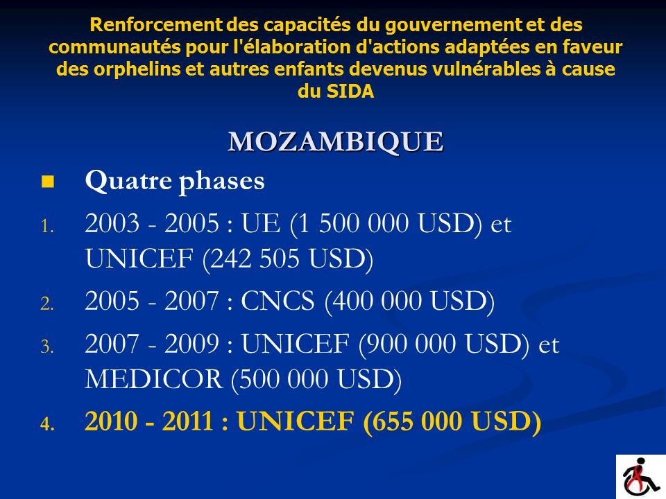2003 - 2005 : UE (1 500 000 USD) et UNICEF (242 505 USD)