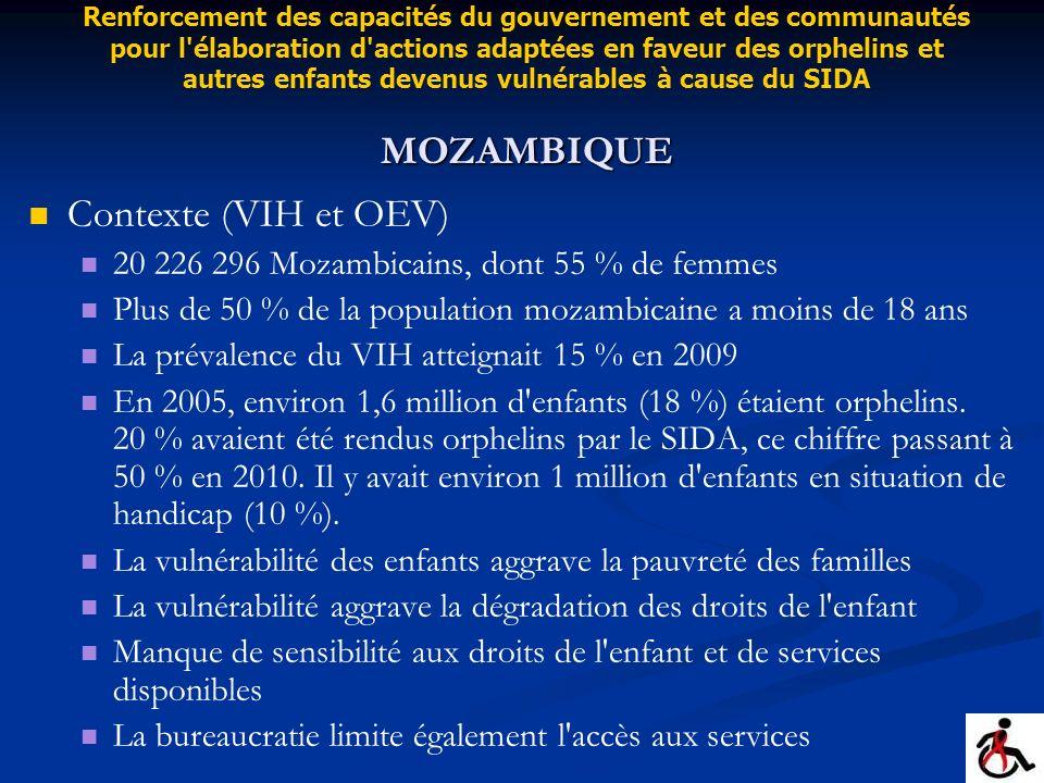 Contexte (VIH et OEV) 20 226 296 Mozambicains, dont 55 % de femmes