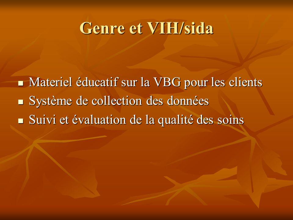 Genre et VIH/sida Materiel éducatif sur la VBG pour les clients