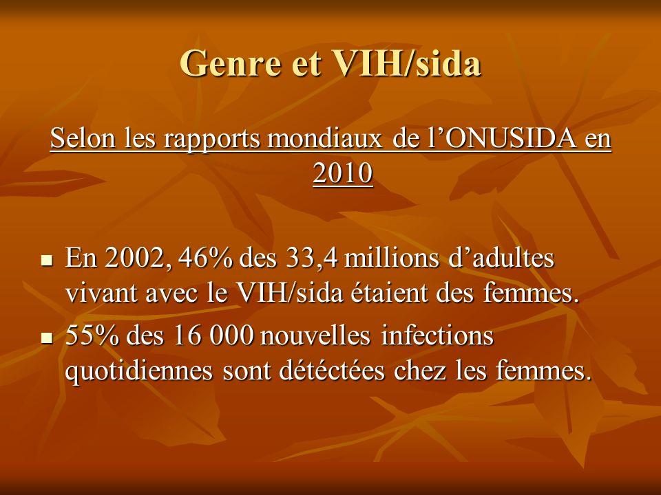Selon les rapports mondiaux de l'ONUSIDA en 2010