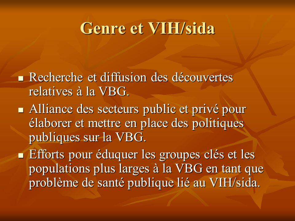 Genre et VIH/sida Recherche et diffusion des découvertes relatives à la VBG.