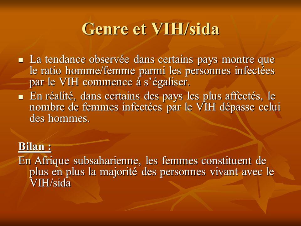 Genre et VIH/sida