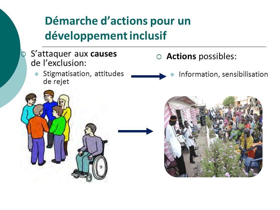 Démarche d'actions pour un développement inclusif