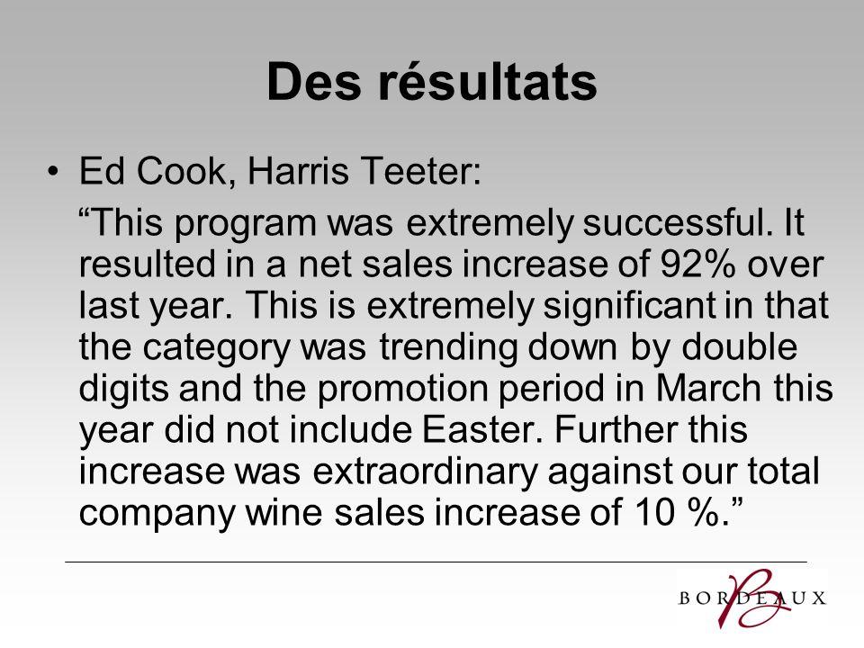 Des résultats Ed Cook, Harris Teeter: