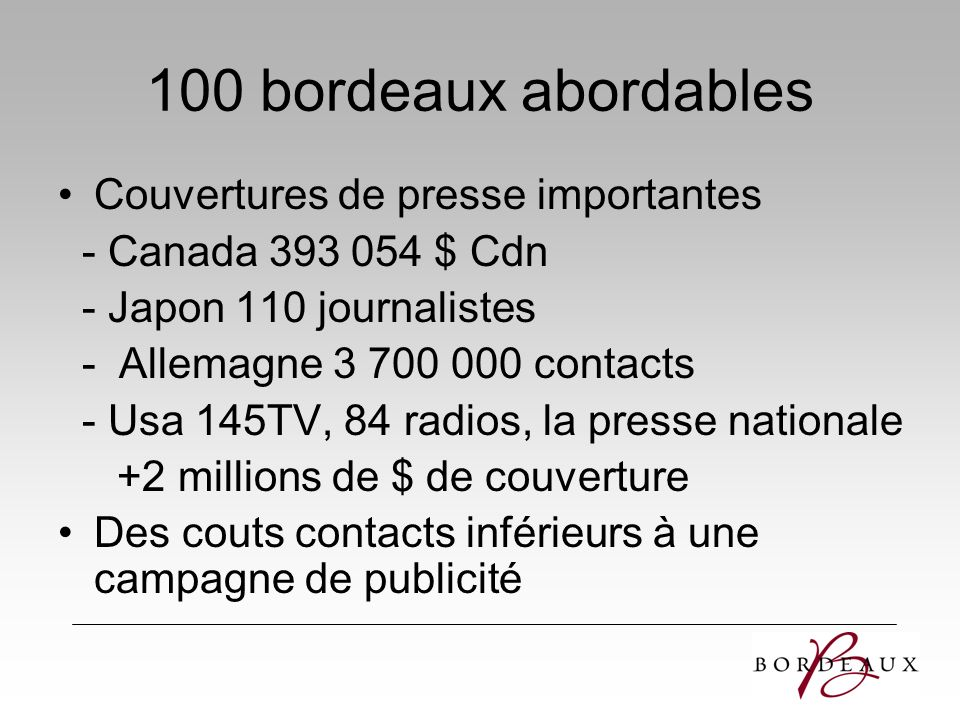100 bordeaux abordables Couvertures de presse importantes