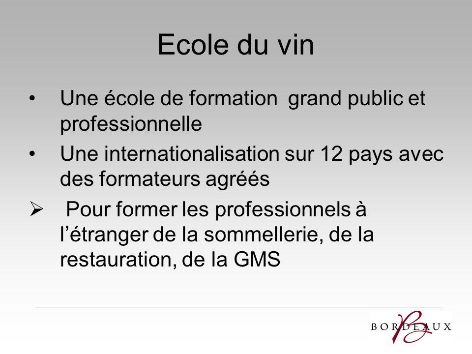 Ecole du vin Une école de formation grand public et professionnelle