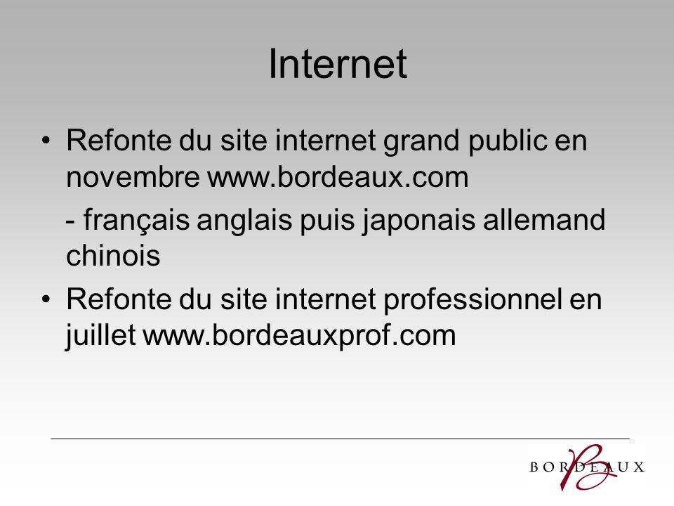 Internet Refonte du site internet grand public en novembre www.bordeaux.com. - français anglais puis japonais allemand chinois.