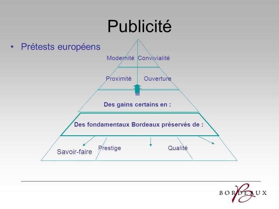 Des fondamentaux Bordeaux préservés de :