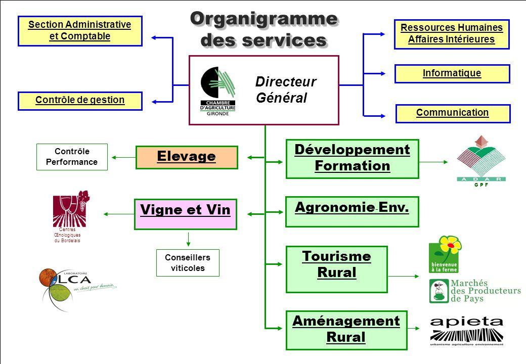 Section Administrative et Comptable Conseillers viticoles