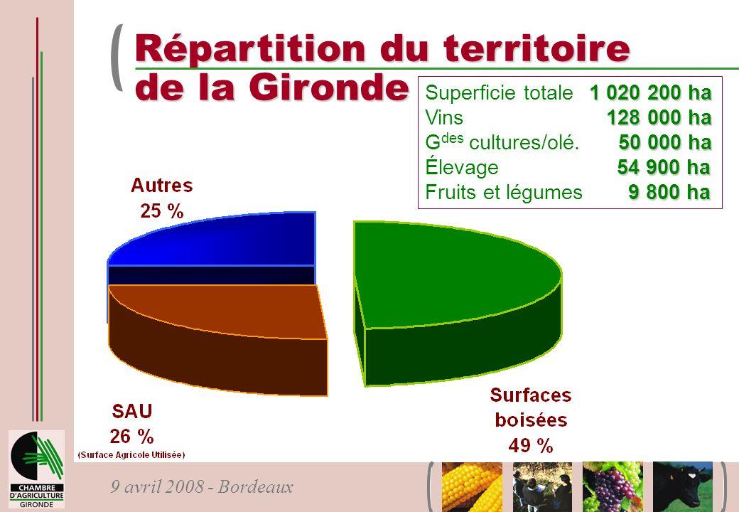 Répartition du territoire de la Gironde