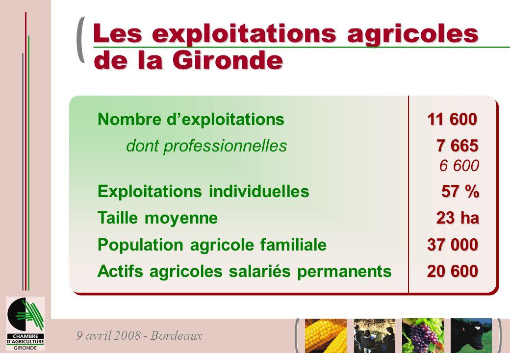 Les exploitations agricoles de la Gironde